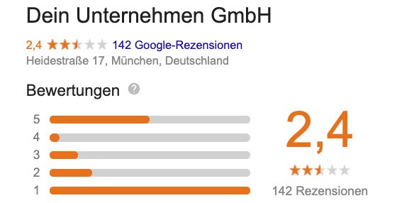 google-bewertung-davor